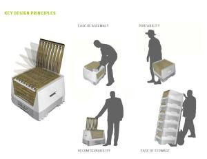 Battery-principles